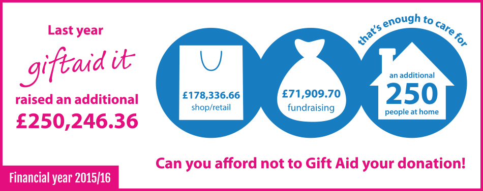 Ga declaration st lukes hospice plymouth gift aid infographic 2016 negle Image collections